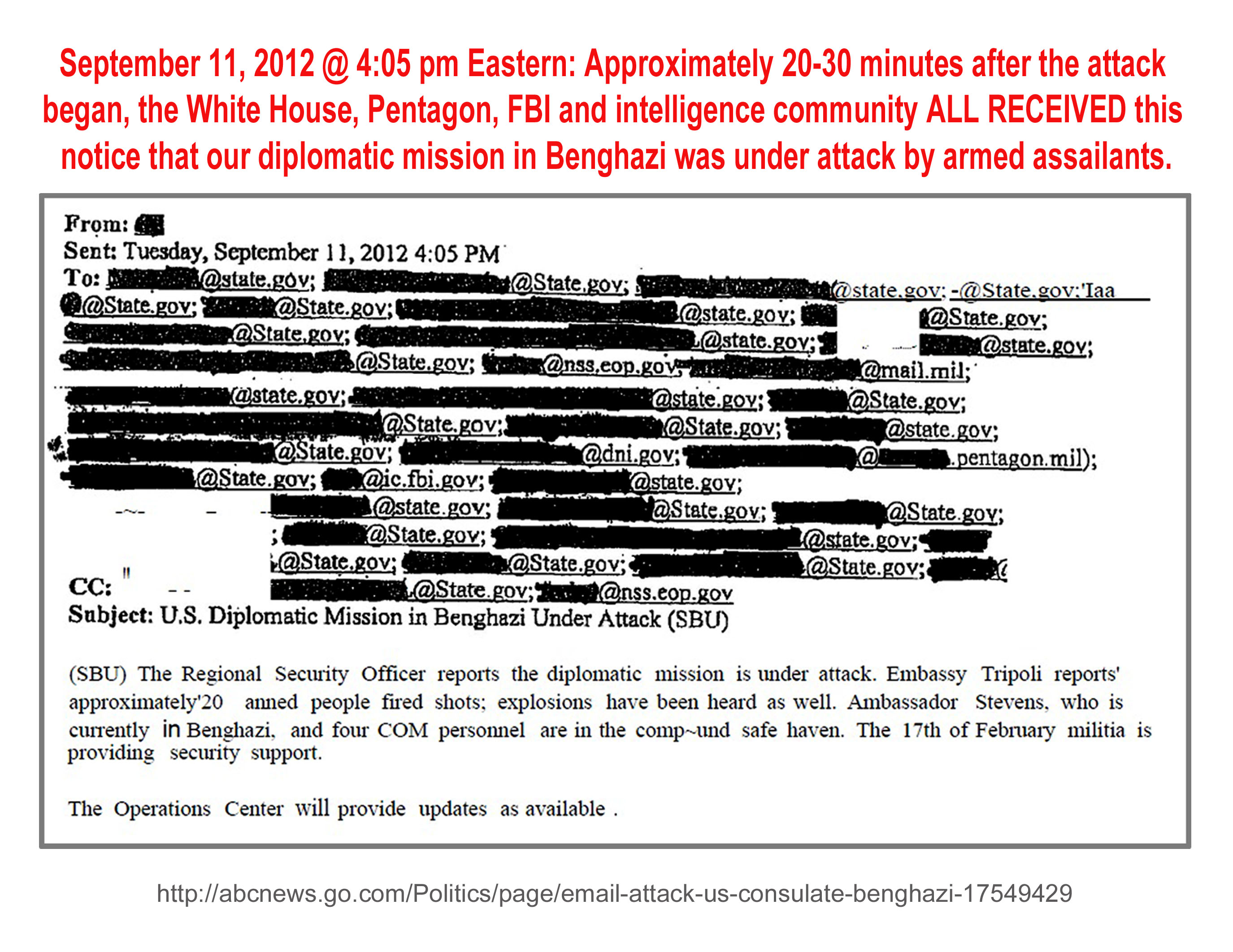 2012_09-11-405pm-email-us-dipl-benghazi-under-attack