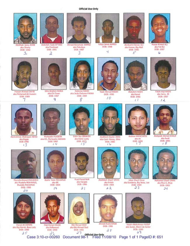 Twin Cities Muslim human traffickers enslaved girls younger than 13 for a decade. The people charged are: Abdifitah Jama Adan, 28; Abdullahi Sade Afyare, 19; Ahmad Abnulnasir Ahmad, 23; Yahya Jamal Ahmed, 23; Abdikarim Osman Ali, 22; Musse Ahmed Ali, 23; Hassan Ahmed Dahir, 21; Idris Ibrahim Fahra, 22; Fadumo Mohamed Farah, 25; Yasin Ahmed Farah, 19; Abdullahi Hashi, 24; Fatah Haji Hashi, 23; Abdirahman Abdirazak Hersi, 20; Muhiyadin Hassan Hussein, 22; Dahir Nor Ibrahim, 38; Abdifatah Bashir Jama, 23; Andrew Kayachith, 20; Abdigadir Ahmed Khalif, 24; Mustafa Ahmed Mohamed, 22; Bashir Yasin Mohamud, 26; Fuad Faisal Nur, 24; Abdifatah Sharif Omar, 25; Liban Sharif Omar, 21; Mohamed Sharif Omar, 26; Hamdi Ali Osman, 22; Haji Osman Salad, 20; Bibi Ahmed Said, 19; Ahmed Aweys Sheik, 24; Yassin Abdirahman Yusuf, 21.
