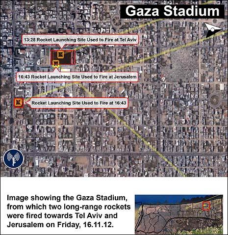 gaza-stadium