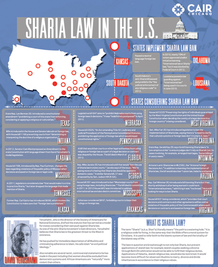sharia-law-ban-inforgraphic_webthumbnail