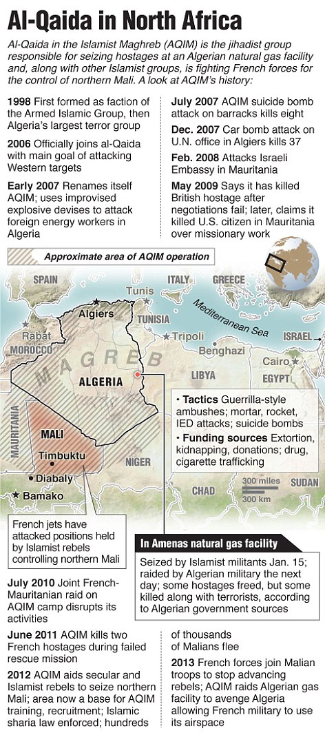 Al-Qaida in North Africa