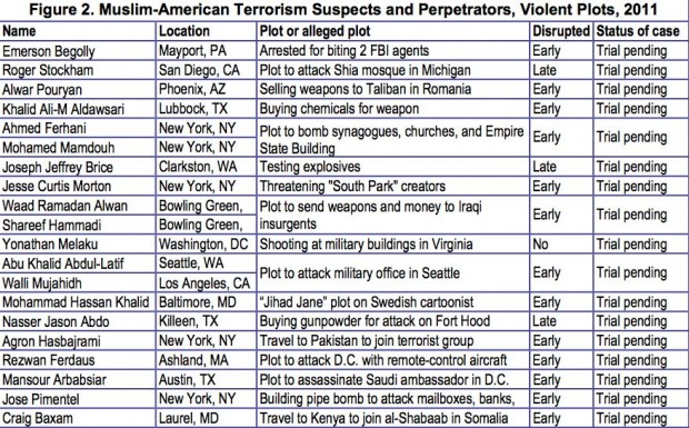 Terror-report-fig.-2-620x385