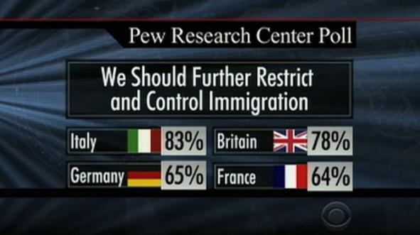 cap-immigration