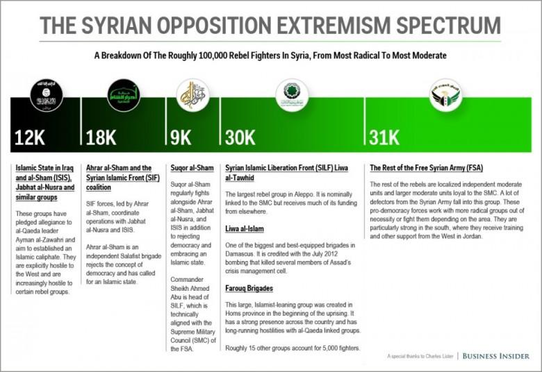 LiveLeak-dot-com-1fa_1379683579-syrianrebelsbreakdown_061-e1379740638440