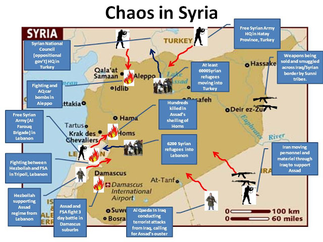 chaos-in-syria