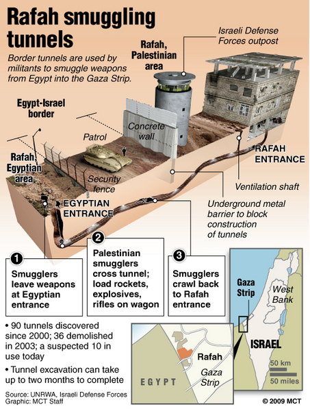 Rafah_tunnel-1