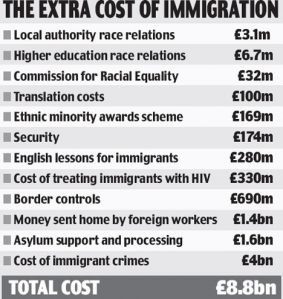immigrationdm1610_468x4952