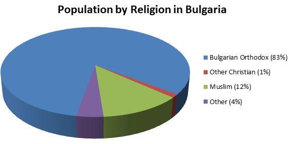 islam-in-bulgaria