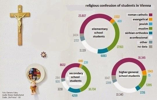 21-s13-Religionszugehrigkeit-Schler-GK_1395339031929373