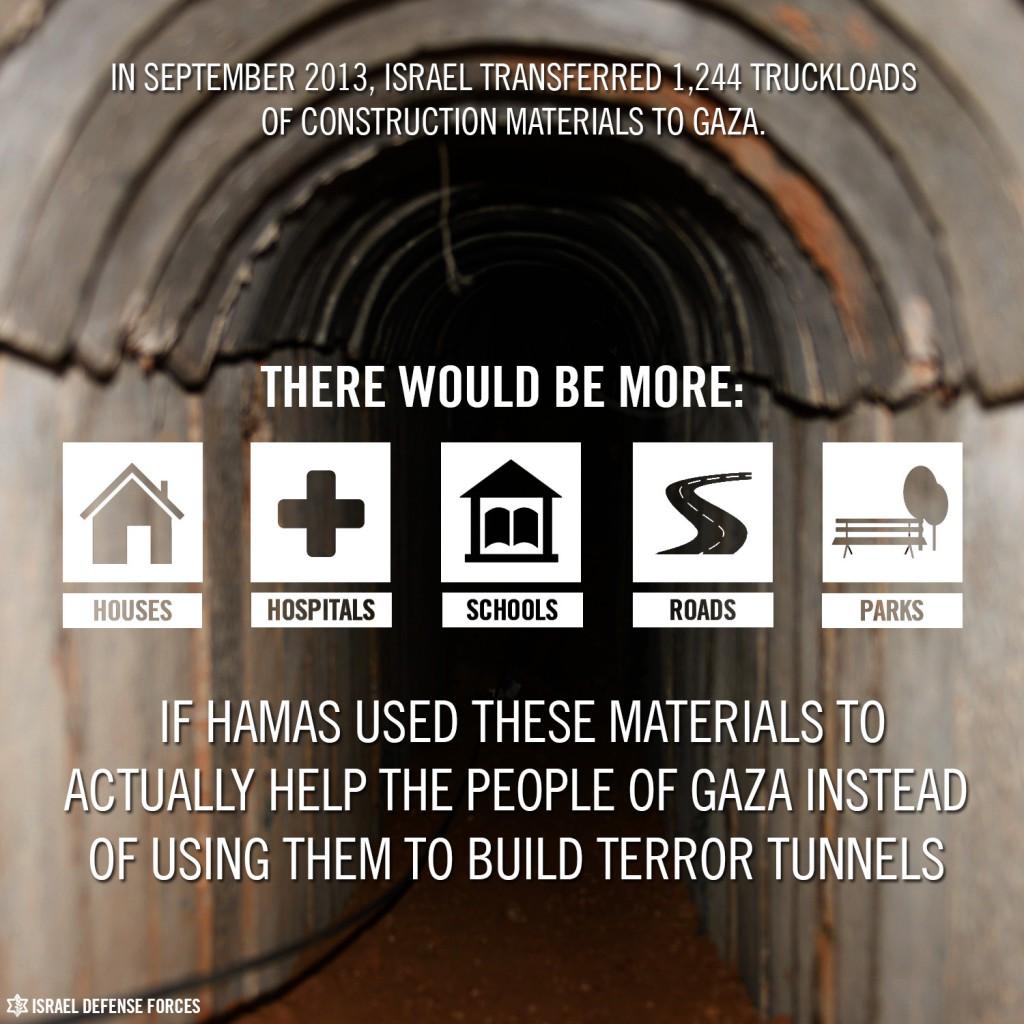 IDF_Uncovers_Gaza_Terror_-Tunnel
