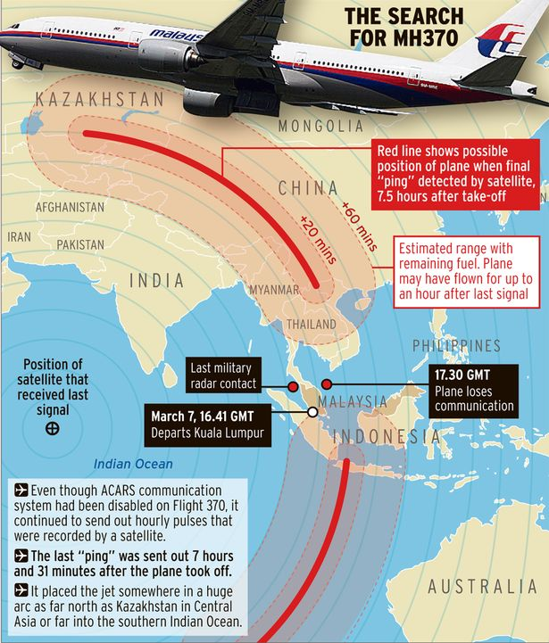 Malaysia-missing-plane-graphic-3250888