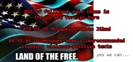Study-survey-radical-islam-in-USA-mosque