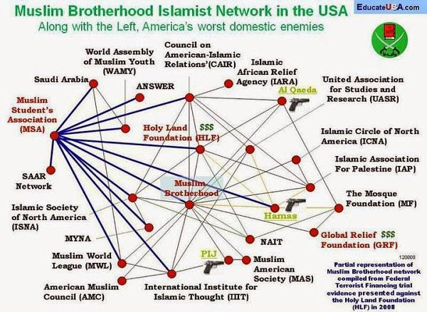 MuslimBrotherhood-AmericanNetwork
