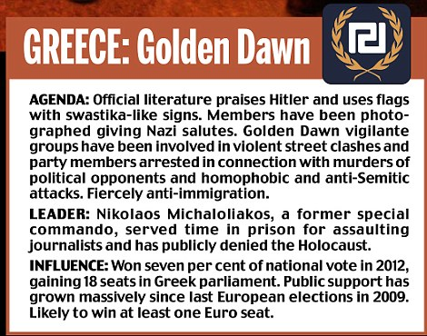 How many Jews are in Greece? Golden Dawn might not like Jews, but it is the Muslims they are after.