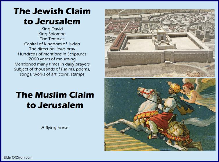jerusalem claims