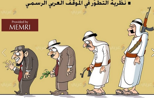 """""""The theory of evolution of the official Arab position"""" – right to left, from Arab fighter to the Jew in anti-Semitic caricature"""