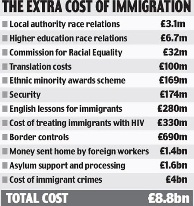 immigrationdm1610_468x495_thumb