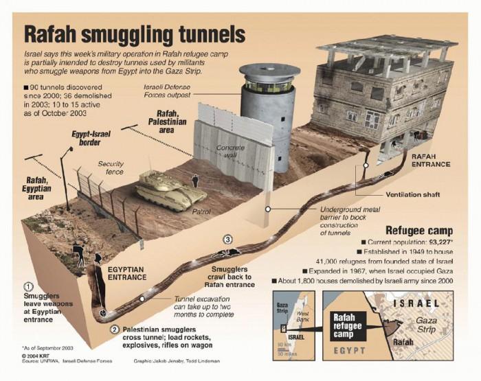 rafah_tunnel
