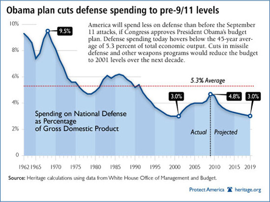 obama-planned-military-cuts