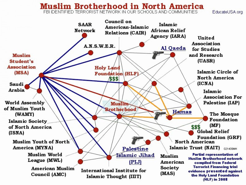 Muslim Brotherhood in America Map