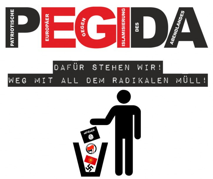 The logo of Pegida, shows a man tossing extremist emblems into a waste basket. Along with the ISIS flag, the logo shows a Nazi flag and a communist emblem being trashed.