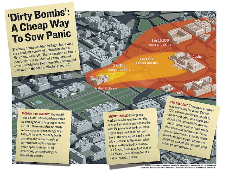 dirty-bomb-panic1