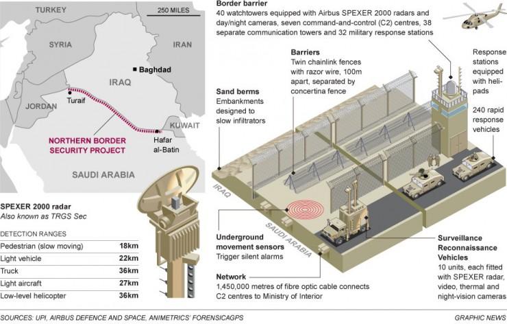 saudi-wall