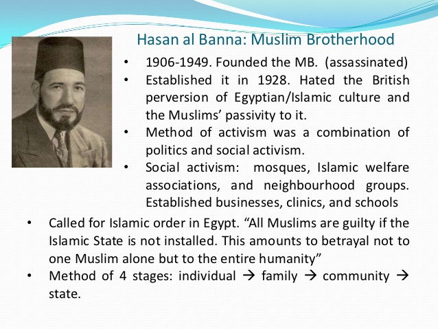 the-modern-islamic-revival-personalities-and-movements-their-thoughts-and-methods-for-change-31-638