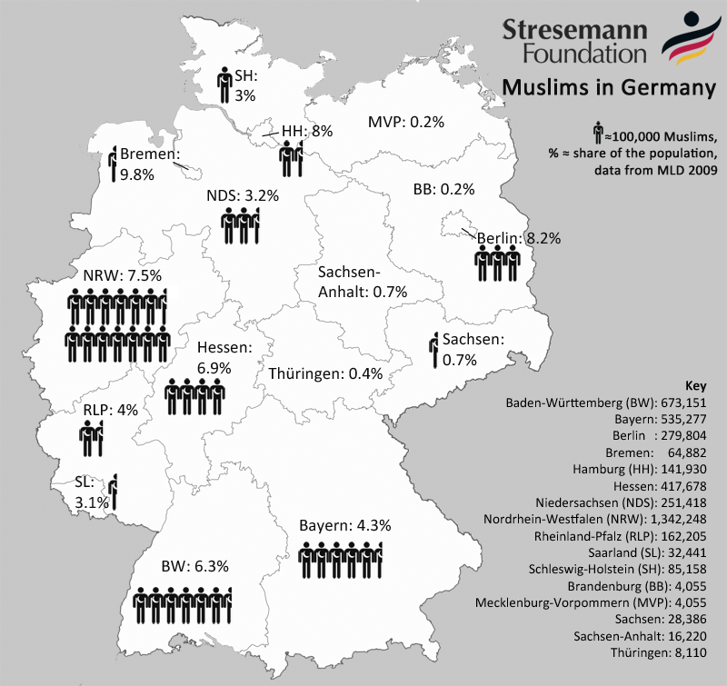 muslims-in-germany-stresemann