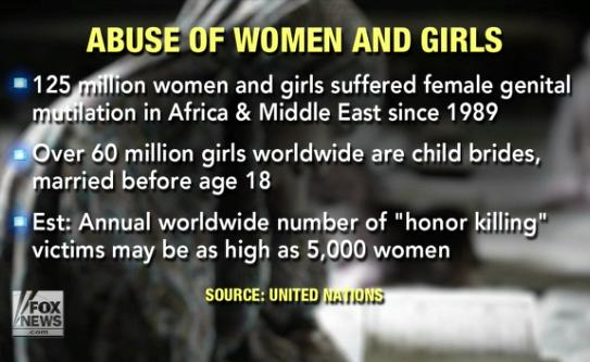 60-Million-Child-Brides-5k-honor-deaths