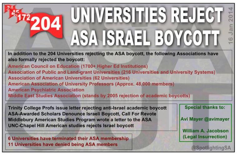 200-Reject-ASA