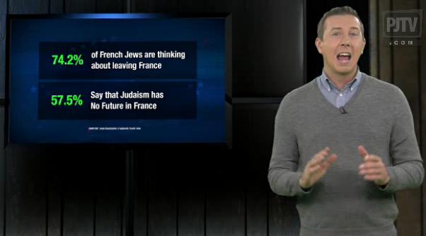 PJTV-Poll-French-Jews