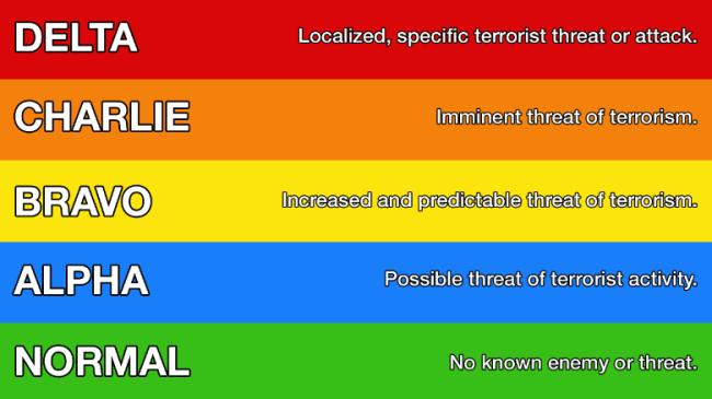 cnn-fpcon-threat-index