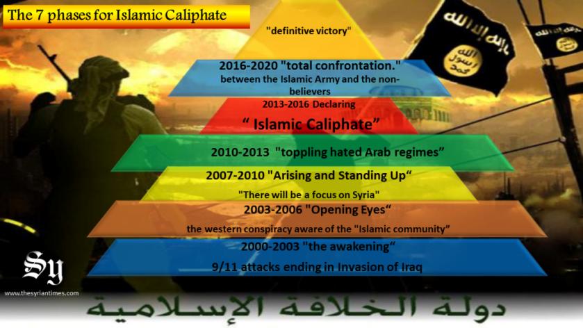 islamic-caliphate-1-1024x576-1