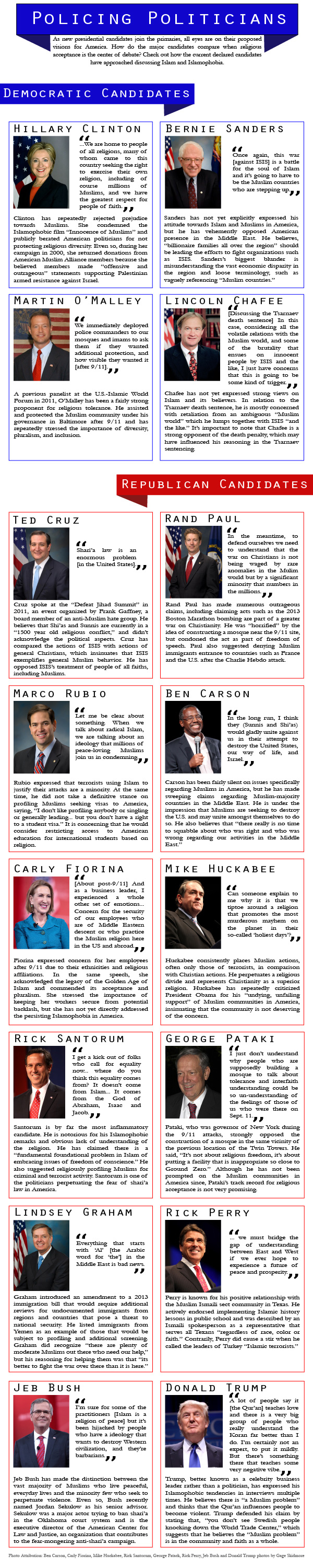 Pres-Candidates-Infographic-Islam1