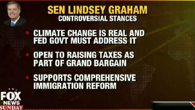 Lindsey-Graham_2016-GOP-Primary