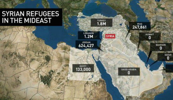 Refugees-in-Muslim-countries