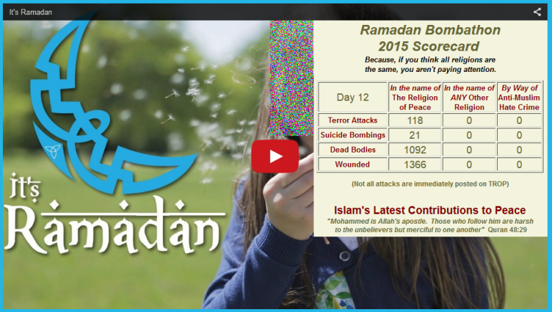 its-ramadan
