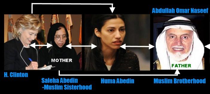 Image result for huma abedin muslim