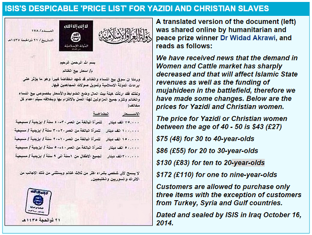 isis-sex-slave-price-list-arabic-english-resized