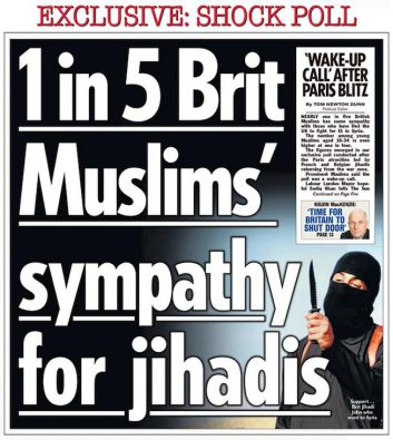 i-conducted-the-muslim-poll-the-sun-jihadi-sympathy-1448380391.png