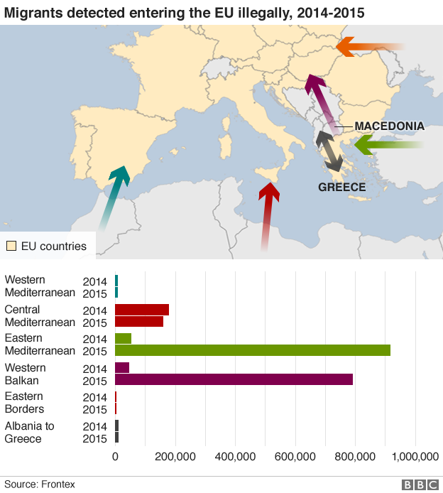 _88328437_migrant_routes_numbers_v9