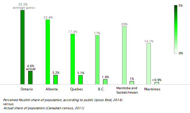 Perceptions-of-Islam-in-Canada-2
