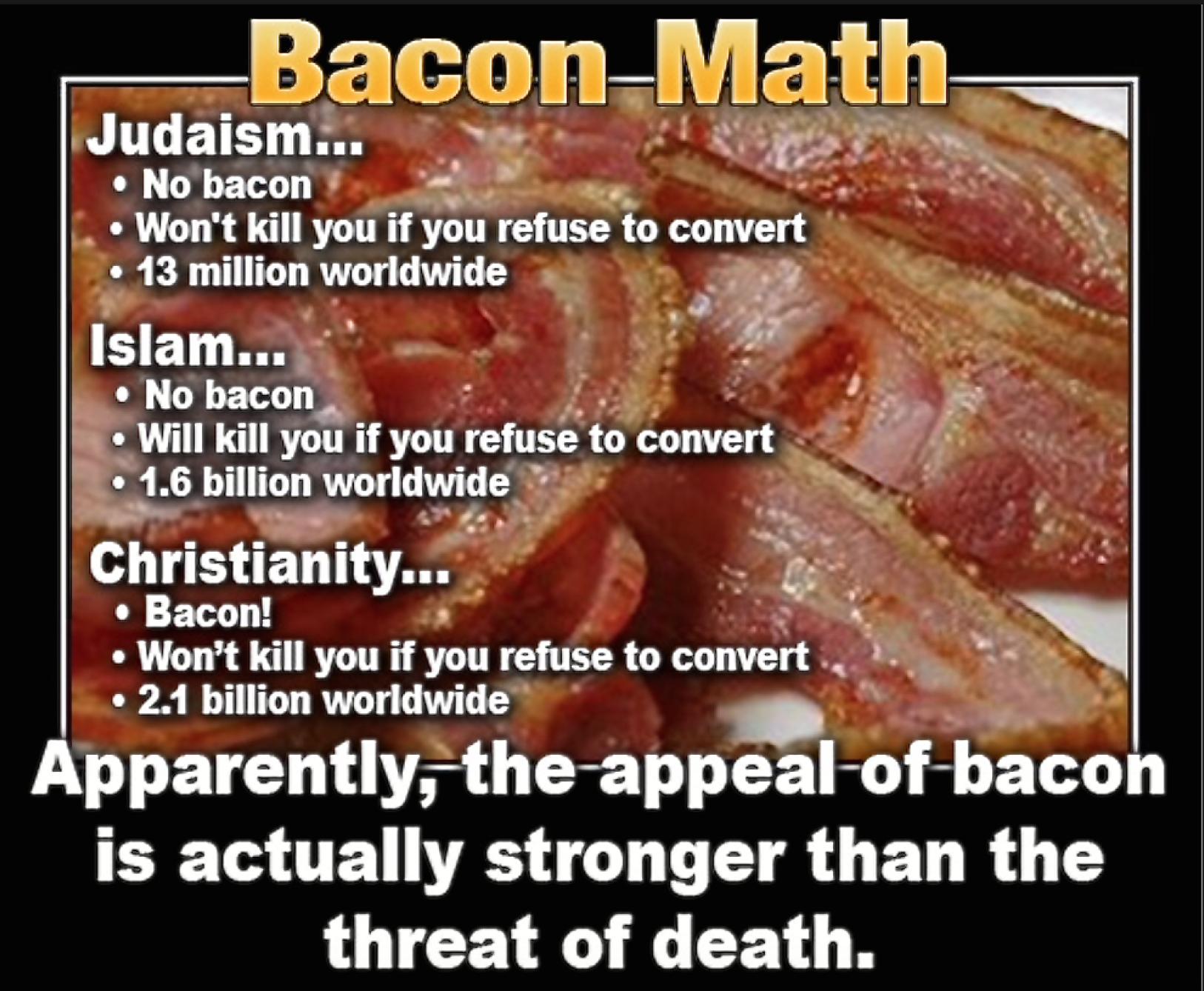 bacon-math-tfernandez