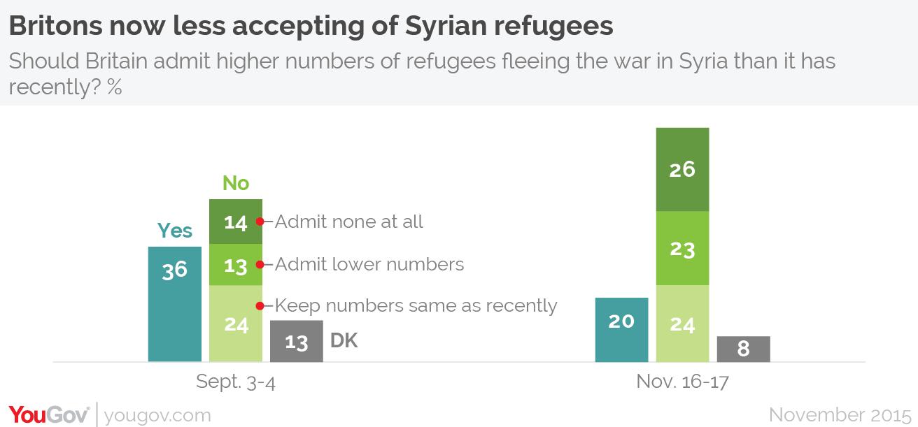 syriaRefugeeNov