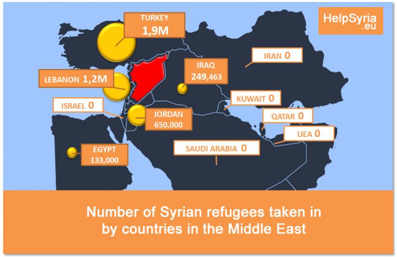 syriarefmappng