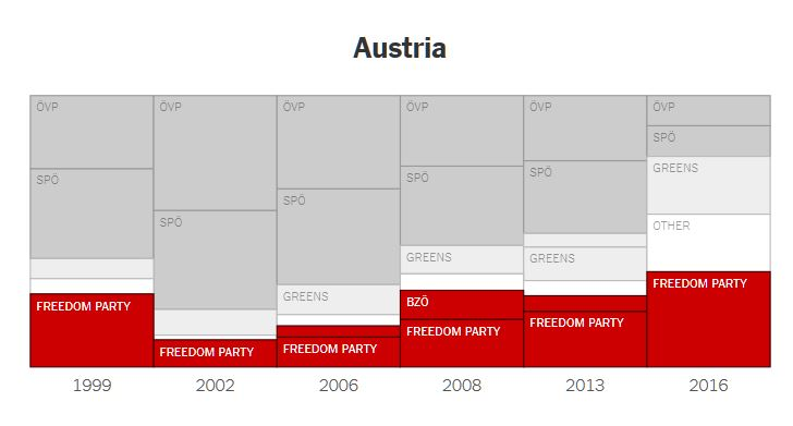 austria_elections