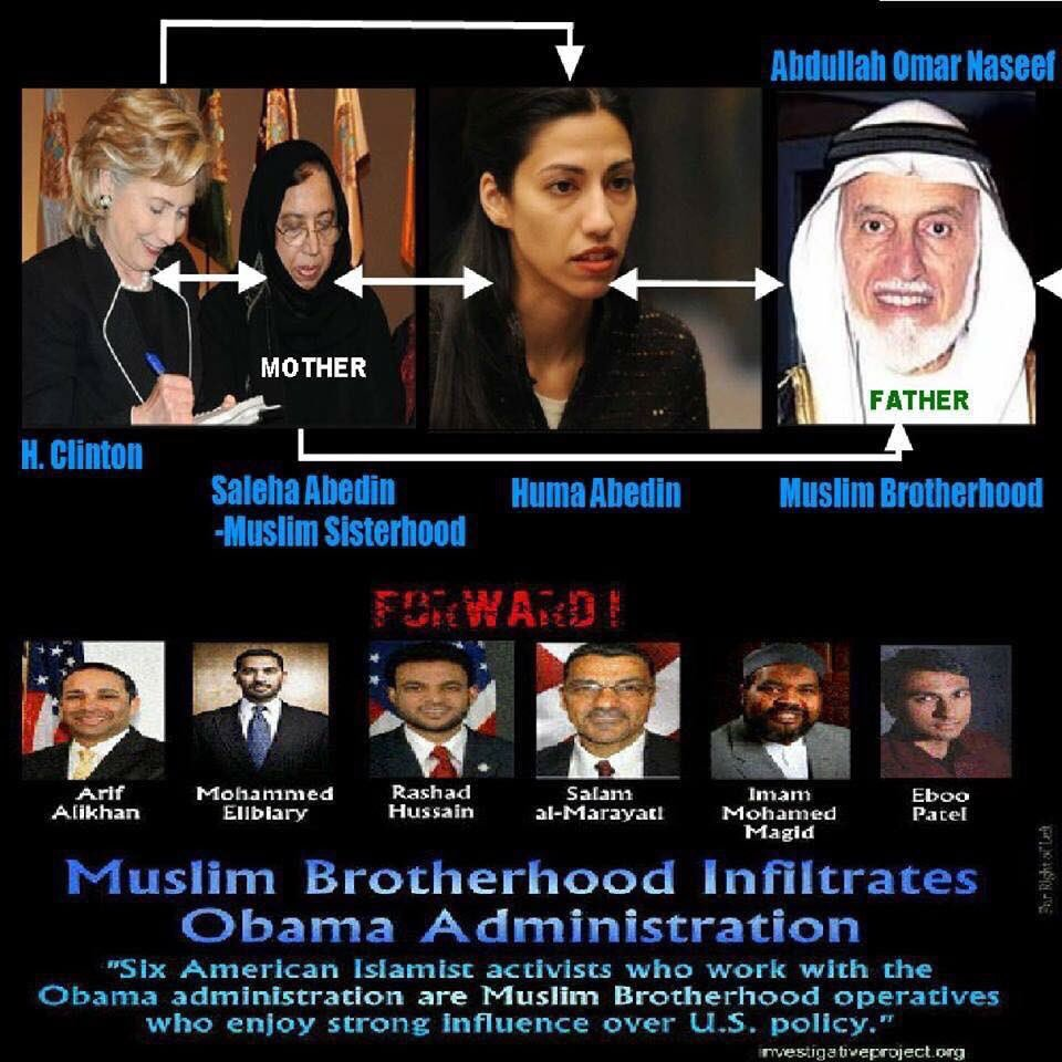 YES!!! The Muslim Brotherhood terrorist organization, represented ...