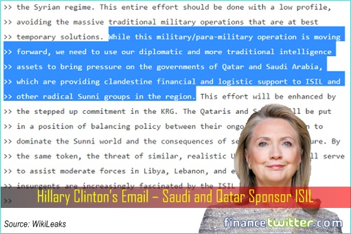 hillary-clintons-email-saudi-and-qatar-sponsor-isil
