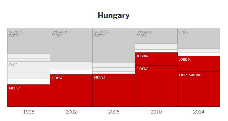hungary_elections